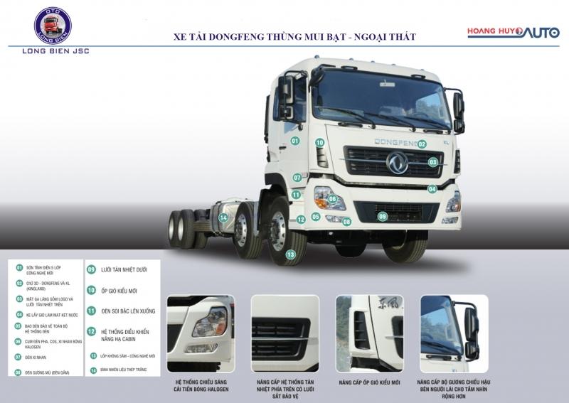 Xe tải dongfeng 4 chân Hoàng Huy 2021